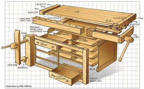 shakerworkbenchillo woodworking workbench woodworking