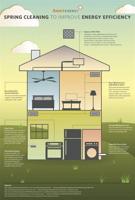 Объясняем что такое класс энергоэффективности дома и почему он важен при выборе новостройки