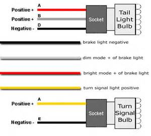 similiar tail light diagram keywords light wiring diagram relay moreover led tail light wiring diagram