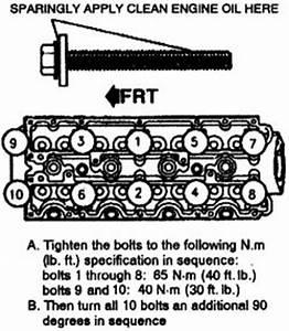 daewoo forklift schematics get free image about wiring With daewoo g25e