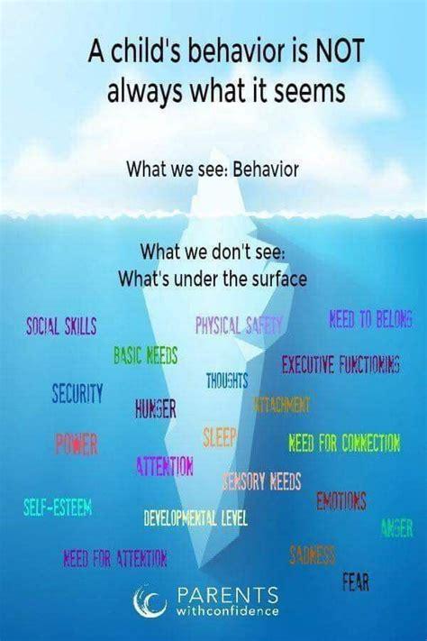 childrens behavior iceberg analogy kids behavior