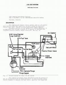 1988 Jeep Cherokee Vacuum Diagram