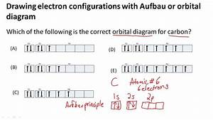 Drawing Electron Configurations With Aufbau  Orbital Diagram