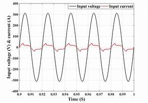 The Input Voltage And Current Of Rectifier With The Large
