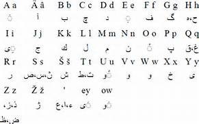 Persian Alphabet Translation English The Art Of The Persian Letters Randolph Paul Runyon Montesquieu Persian Letters Bed Mattress Sale The Persian Letters Viewing Gallery