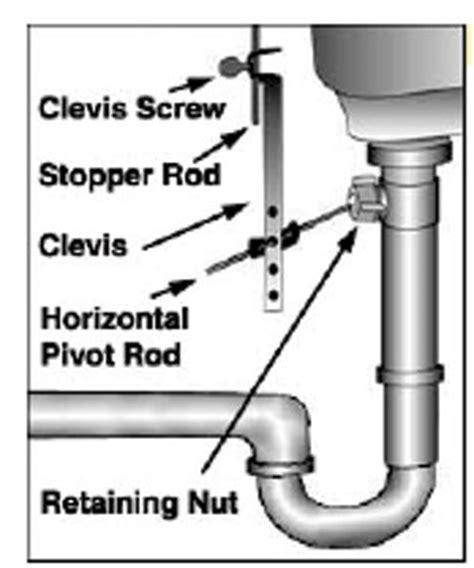 repair a pop up sink stopper