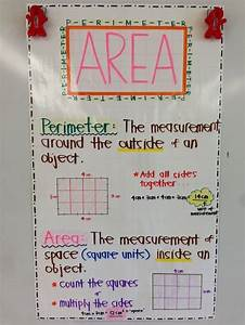 1744 Best Images About Teaching Math On Pinterest