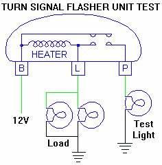 Turn Signal - Flasher Unit