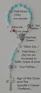 Rosary Diagram