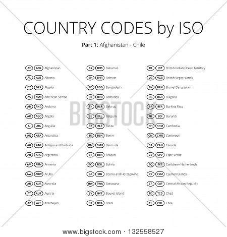 2 letter country codes unique 2 letter country codes cover letter exles 30671