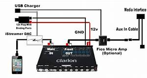 Add An Outboard Dac To Your Audio System