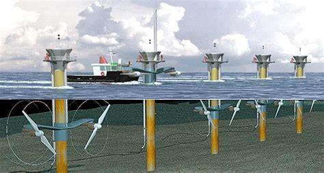 Работа по теме приливная энергетика 201. глава приливная энергетика. вуз тюмгнгу.
