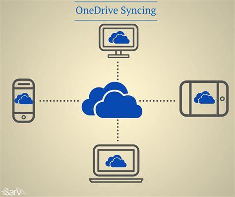 lets move  cloud  onedrive sarv blog