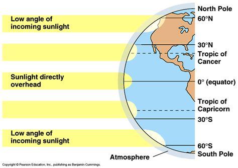 На Студопедии вы можете прочитать про Инсоляция и защита помещений от солнечных лучей. Подробнее.