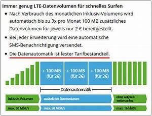 Winsim Rechnung : winsim flat lte handyvertrag mit datenautomatik im tarif check ~ Themetempest.com Abrechnung