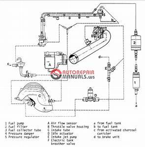 Free Download  Porsche 944 Workshop Manual  Vol1ax