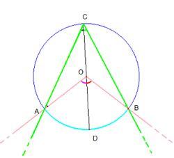 progetto polymath gyre  gimble