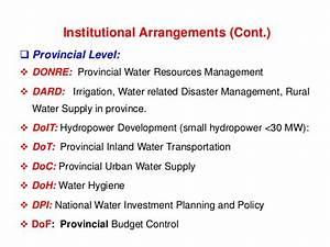 Water Resources Management Financing in Vietnam