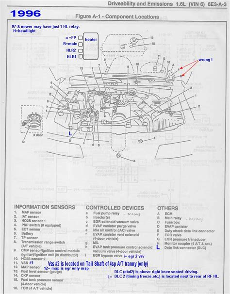 diagram  geo prizm fuse box diagram full version hd