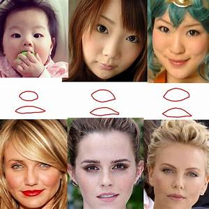 If an Asian with round eyes still looks Asian, what makes ...