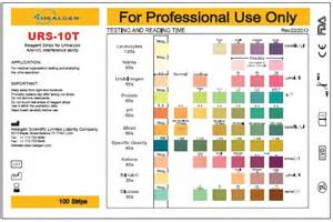 10 parameters Urine Reagent Strips - URS-10 - Urinalysis Test Urinalysis