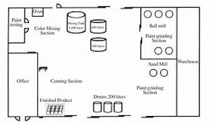 Diagram Of Paint Factory Layout