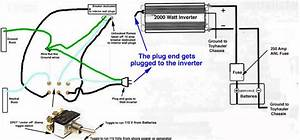 Bluebird Wiring Diagrams Blue Bird Parts Wiring Diagram