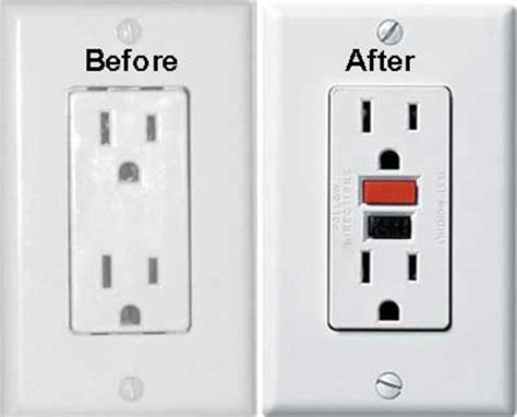 Ground Fault Circuit Interruptors
