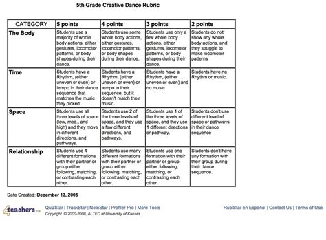 powerpoint rubric template  highest quality
