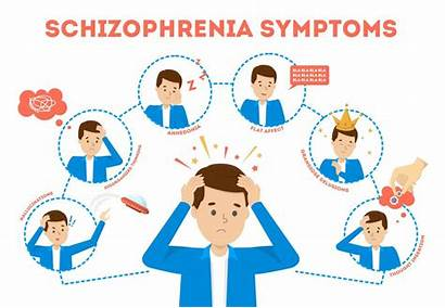 Schizophrenia Symptoms Health Mental Signs Disease Schizofrenia