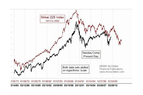 Download nikkei 225 historical data :: dismepama