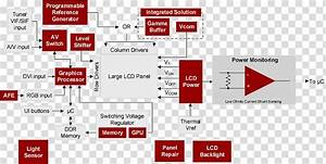 Wiring Diagram Tv