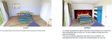 aménagement chambre bébé feng shui feng shui chambre bebe solutions pour la décoration