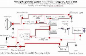 Cb350 Cafe Racer Wiring