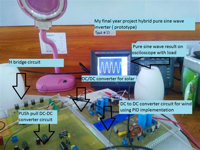 Pure Sine Wave Inverter Using Microcontroller