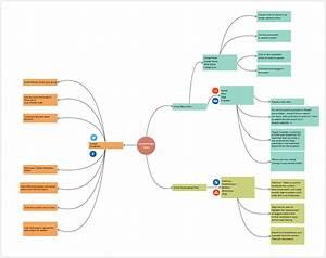 Social Media Websites Explored I N A Mind Map  Facebook