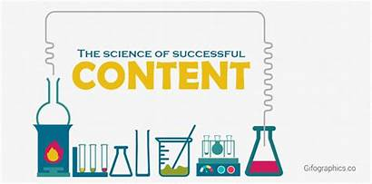 Marketing Successful Science Gifographic Gifographics Team 29t11