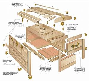 Domed-Top Steamer Trunk Woodsmith Plans