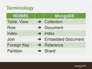 webinar from relational databases to mongodb what you With embedded documents mongodb