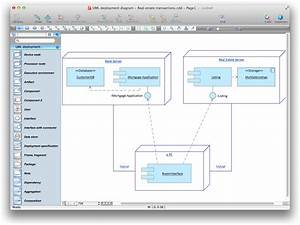 Uml Deployment Diagram  Diagramming Software For Design
