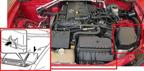 Fuse Mazda Diagram Box Mx 5miat by Fuse Box Diagram Gt Mazda Mx 5 Miata Nc 2006 2015