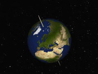 Earth Rotation Revolution Between Sun Around Revolves