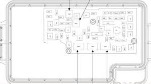 similiar 2012 avenger fuse box keywords 2012 dodge ram 1500 fuse box diagram