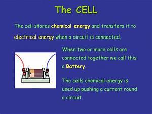 Electrical Circuits - Presentation Physics