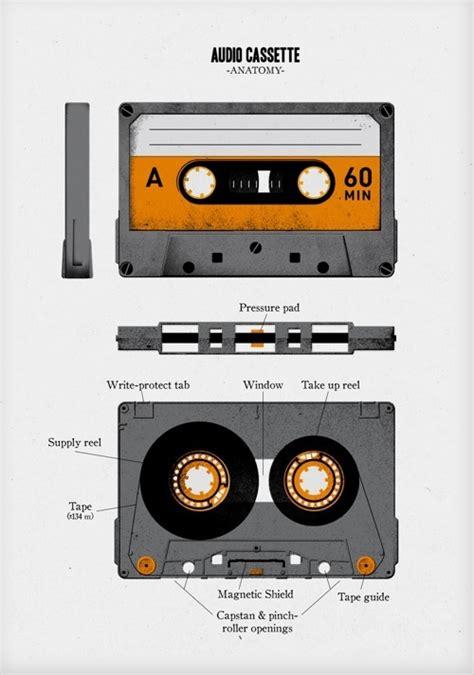 Diagram Of Audio Cassette by Audio Cassette Anatomy Cut Copy A Nd Paste