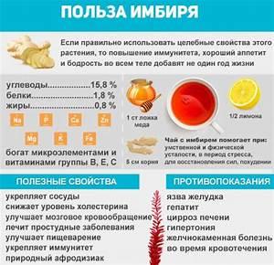 Как лечиться от не сахарного диабета травами