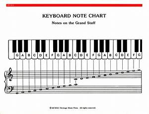 Elementary Piano Note  U0026 Chord Chart