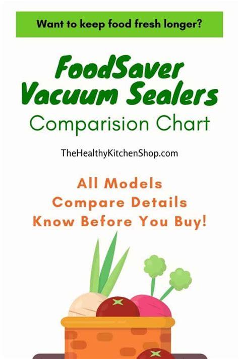 foodsaver models compare comparison chart