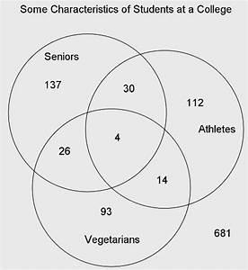 0025 Descriptive Statistics