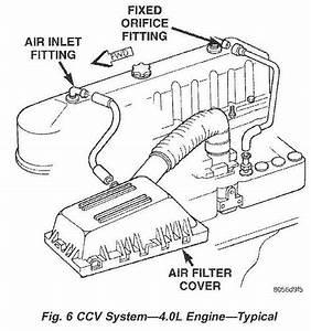 Renix Vacuum Diagram - Page 2